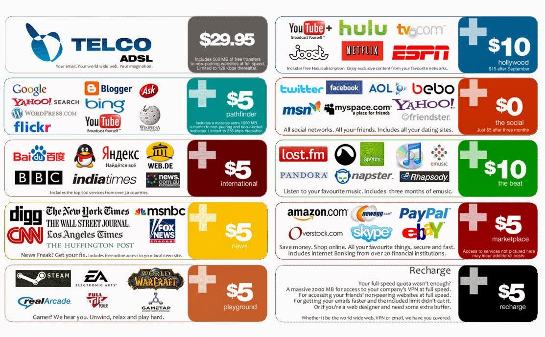 what-is-net-neutrality-isp-package-diagram