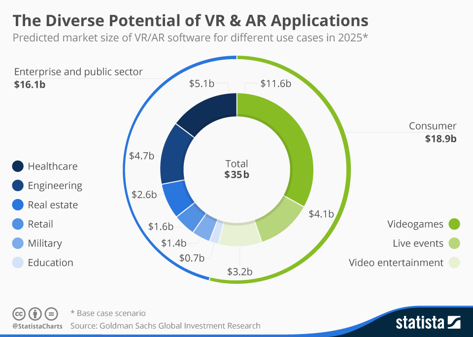 chartoftheday_4602_virtual_and_augmented_reality_software_revenue_n