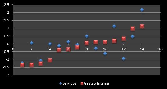 gestao_interna_e_servicos